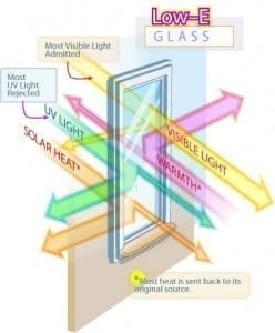 Markey Home Remodeling - Low Emissivity (Low E) Glass